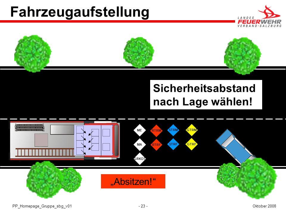 - 23 -Oktober 2008PP_Homepage_Gruppe_sbg_v01 MA RTRF STRF GTRM ME RTRM STRM GTRF GRKDT Absitzen! Sicherheitsabstand nach Lage wählen! Fahrzeugaufstell