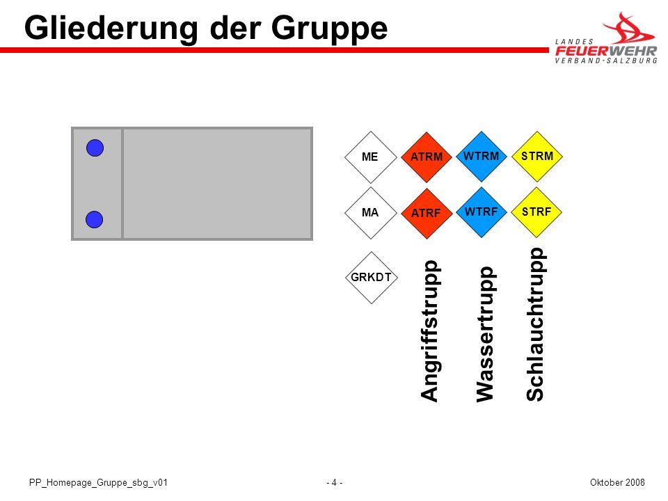 - 25 -Oktober 2008PP_Homepage_Gruppe_sbg_v01 Angriffstrupp zur Brandbekämpfung im 1.Stock über das Stiegenhaus mit C-Rohr und Atemschutz – vor.