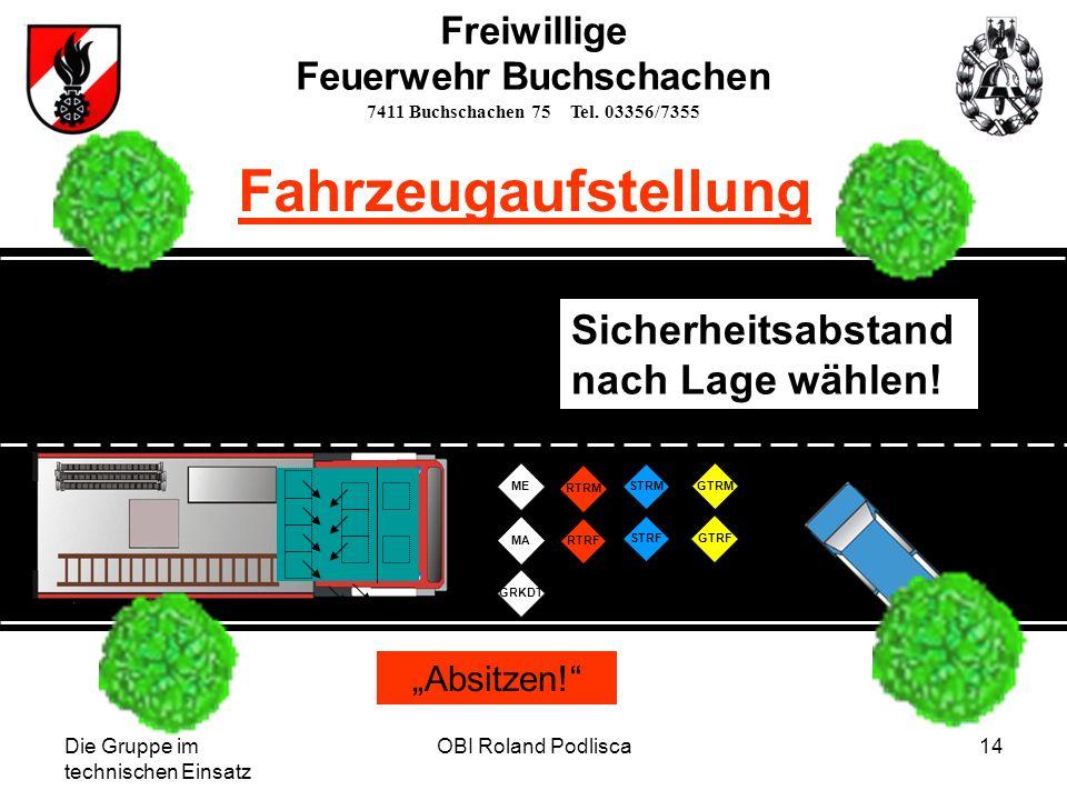 Die Gruppe im technischen Einsatz OBI Roland Podlisca14 MA RTRF STRF GTRM ME RTRM STRM GTRF GRKDT Sicherheitsabstand nach Lage wählen! Absitzen! Fahrz
