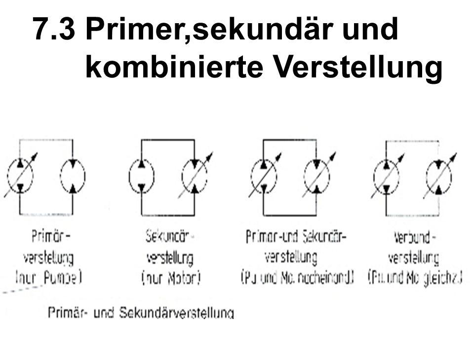 7.3 Primer,sekundär und kombinierte Verstellung