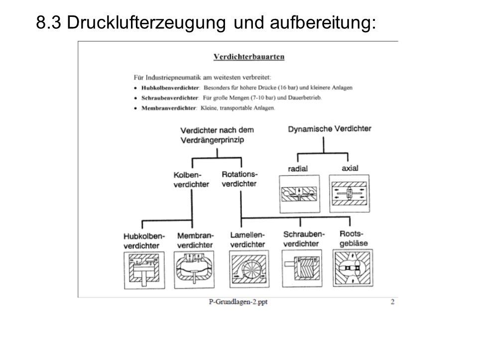 8.3 Drucklufterzeugung und aufbereitung: