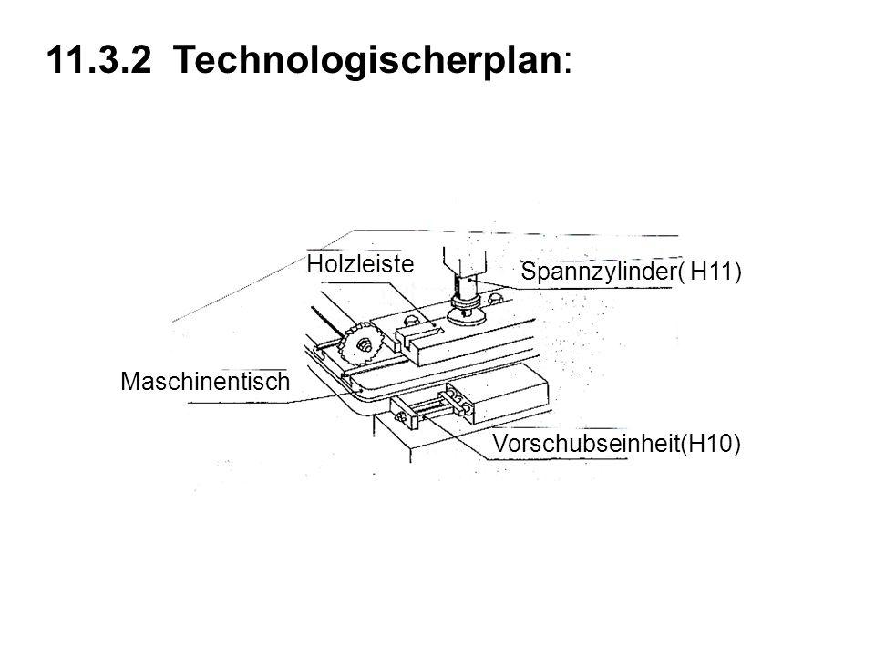 11.3.2 Technologischerplan: Holzleiste Spannzylinder( H11) Vorschubseinheit(H10) Maschinentisch