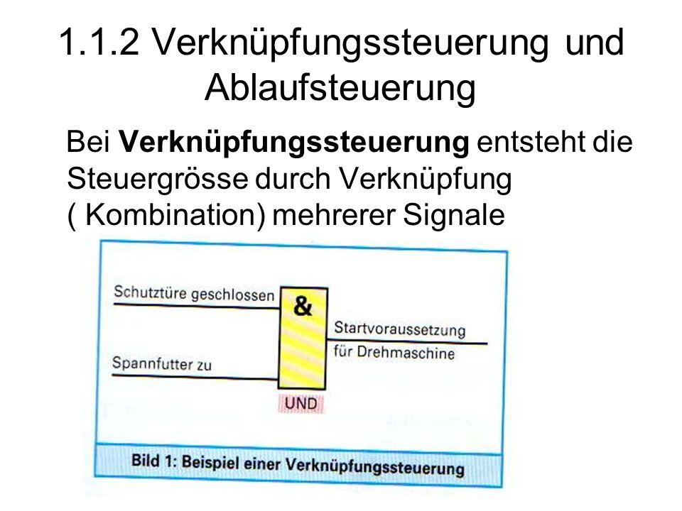 1.1.2 Verknüpfungssteuerung und Ablaufsteuerung Bei Verknüpfungssteuerung entsteht die Steuergrösse durch Verknüpfung ( Kombination) mehrerer Signale