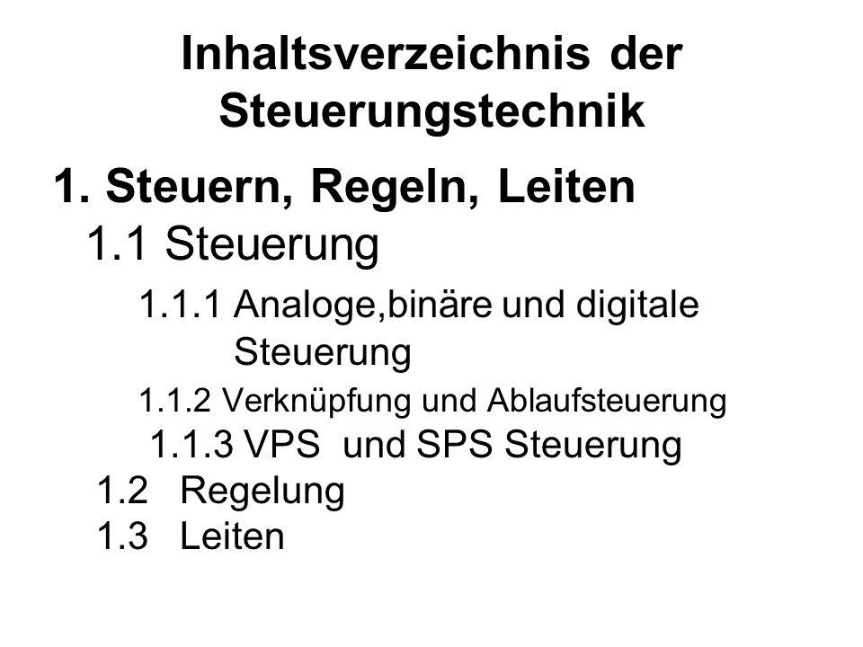 Inhaltsverzeichnis der Steuerungstechnik 1.