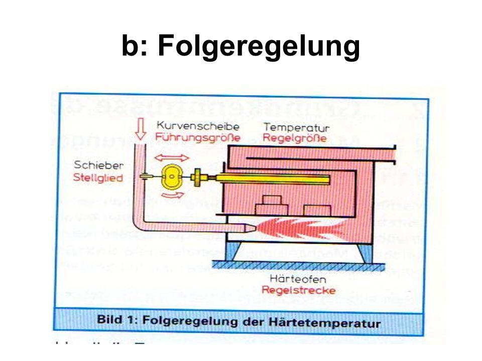 b: Folgeregelung