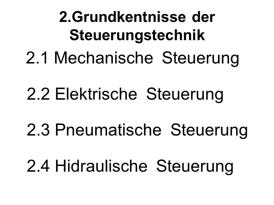2.Grundkentnisse der Steuerungstechnik 2.1 Mechanische Steuerung 2.2 Elektrische Steuerung 2.3 Pneumatische Steuerung 2.4 Hidraulische Steuerung