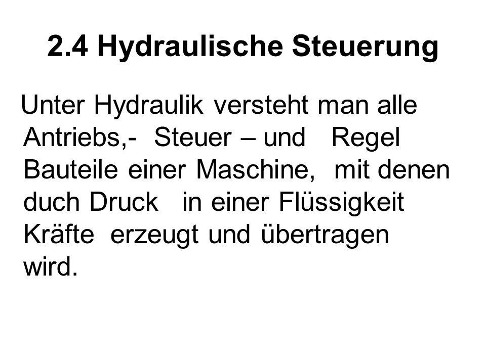 2.4 Hydraulische Steuerung Unter Hydraulik versteht man alle Antriebs,- Steuer – und Regel Bauteile einer Maschine, mit denen duch Druck in einer Flüssigkeit Kräfte erzeugt und übertragen wird.