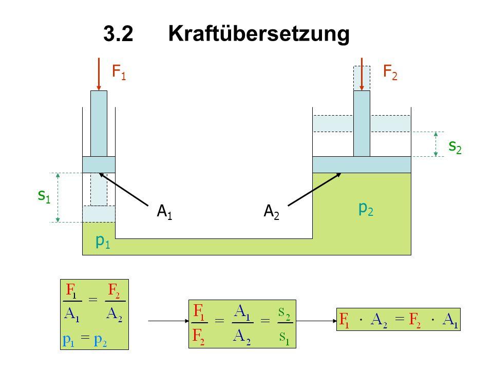 Kraftübersetzung F1F1 F2F2 p2p2 p1p1 s1s1 s2s2 A2A2 A1A1 3.2
