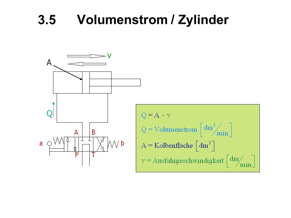 Volumenstrom / Zylinder v A Q 3.5
