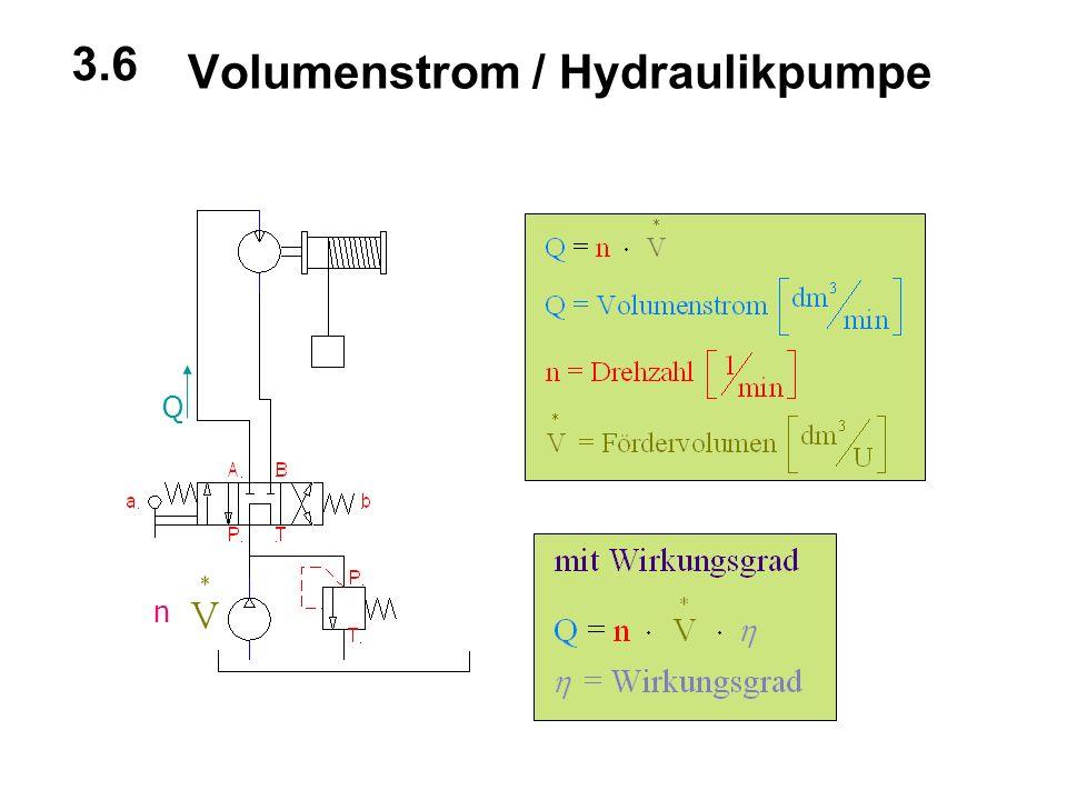 Volumenstrom / Hydraulikpumpe Q n 3.6