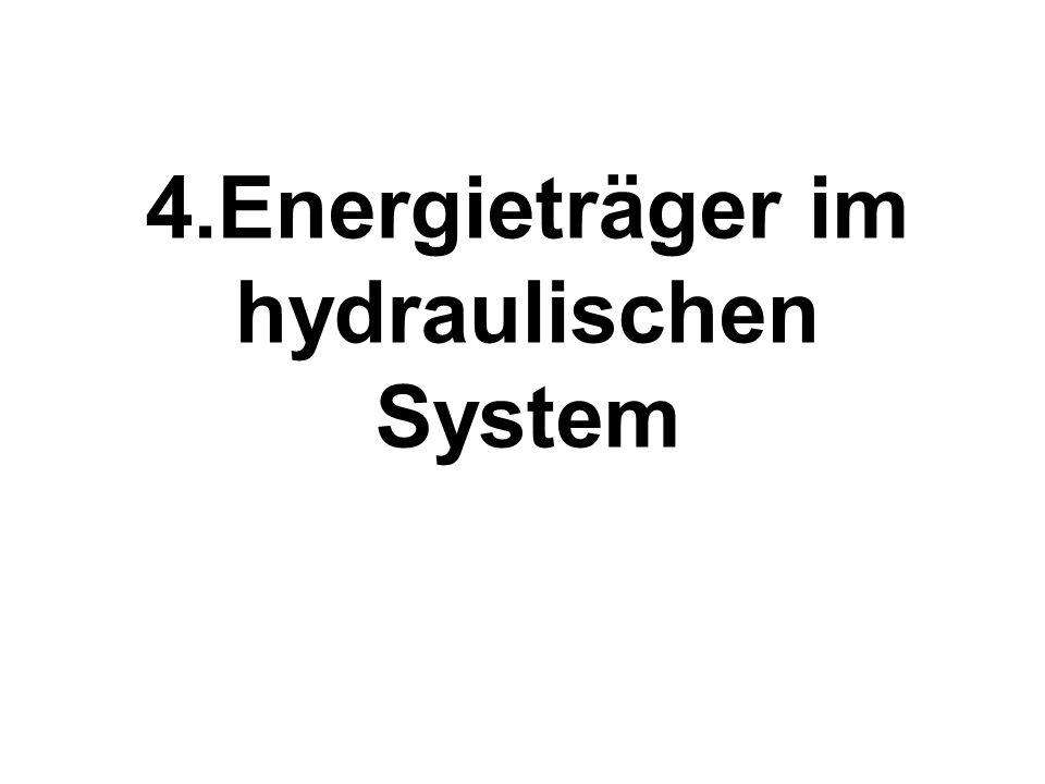 4.Energieträger im hydraulischen System