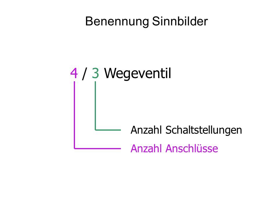 Benennung Sinnbilder 4 / 3 Wegeventil Anzahl Anschlüsse Anzahl Schaltstellungen