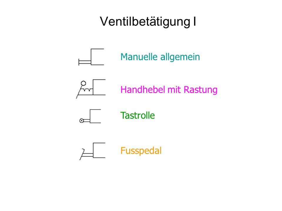 Ventilbetätigung I Manuelle allgemein Handhebel mit Rastung Tastrolle Fusspedal