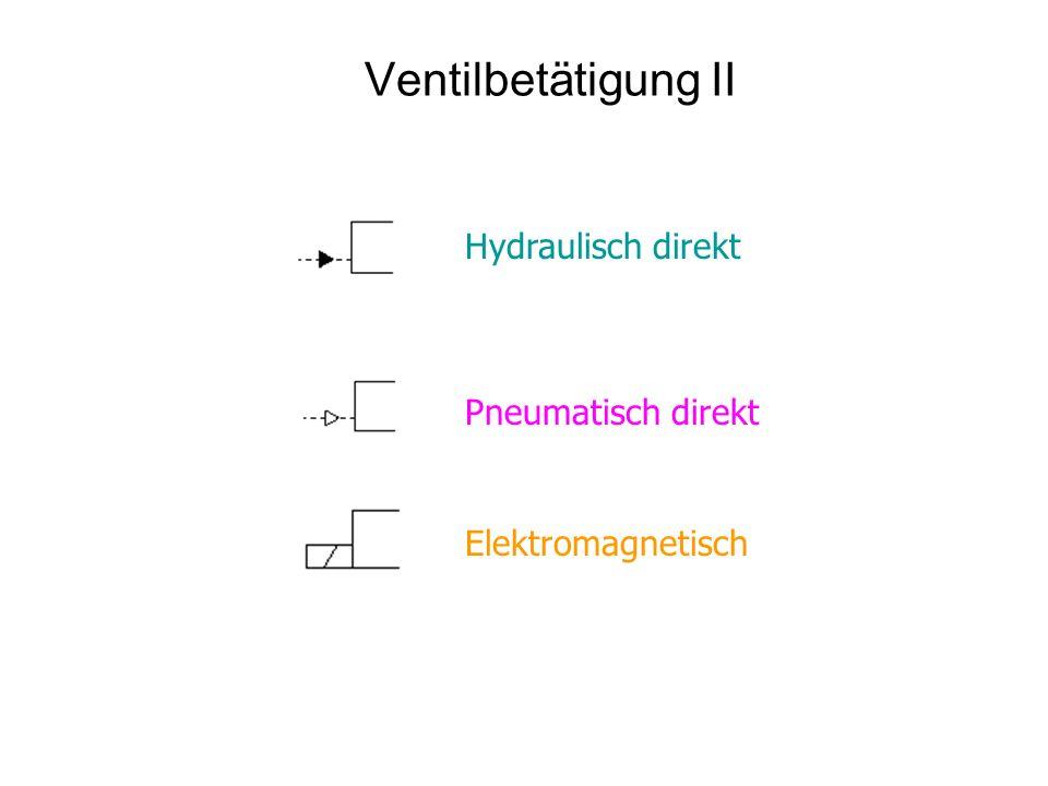 Ventilbetätigung II Hydraulisch direkt Pneumatisch direkt Elektromagnetisch