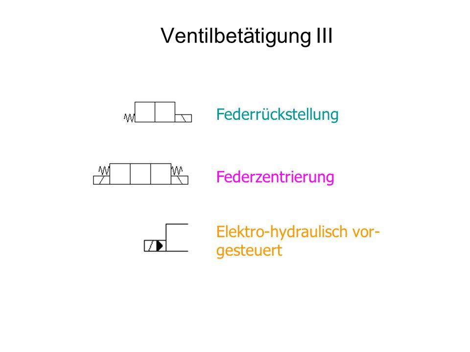 Ventilbetätigung III Federrückstellung Federzentrierung Elektro-hydraulisch vor- gesteuert