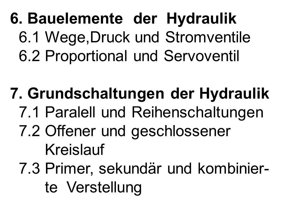 6.Bauelemente der Hydraulik 6.1 Wege,Druck und Stromventile 6.2 Proportional und Servoventil 7.