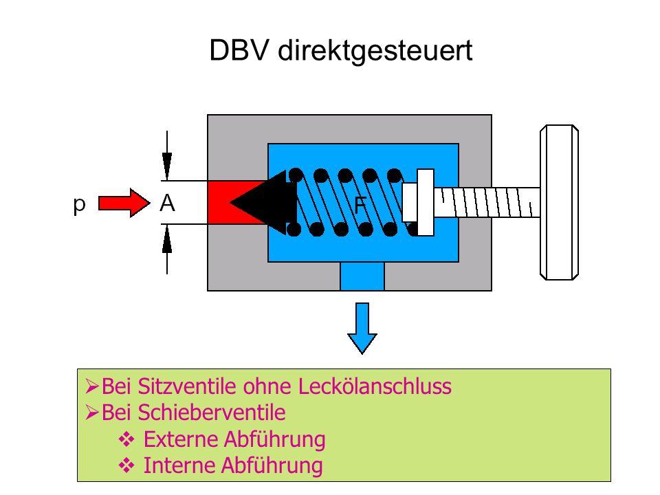DBV direktgesteuert Bei Sitzventile ohne Leckölanschluss Bei Schieberventile Externe Abführung Interne Abführung