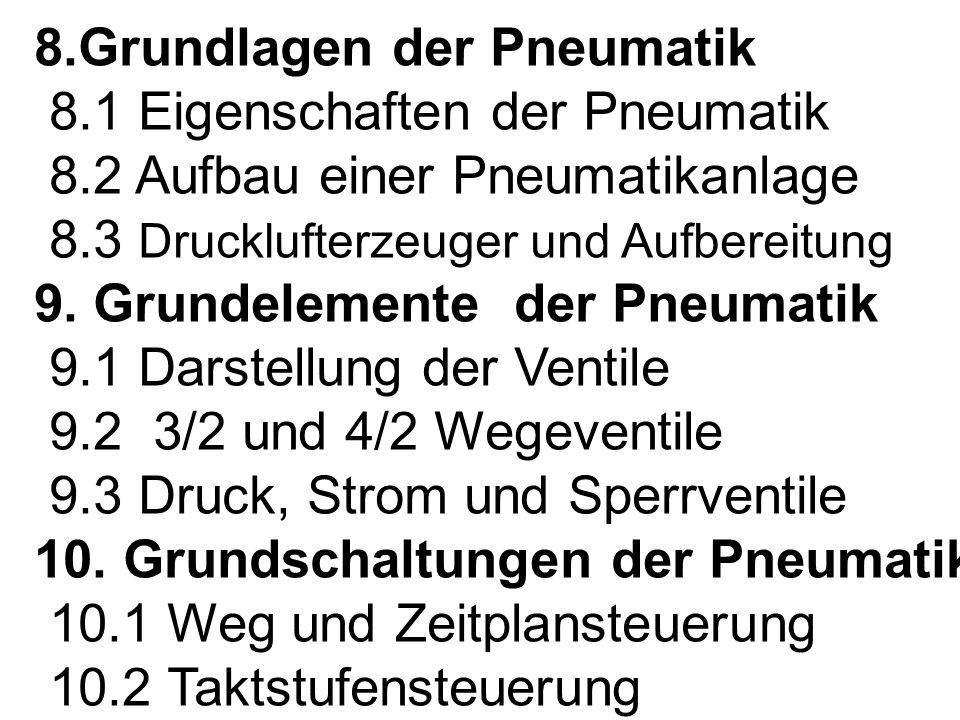 8.Grundlagen der Pneumatik 8.1 Eigenschaften der Pneumatik 8.2 Aufbau einer Pneumatikanlage 8.3 Drucklufterzeuger und Aufbereitung 9.