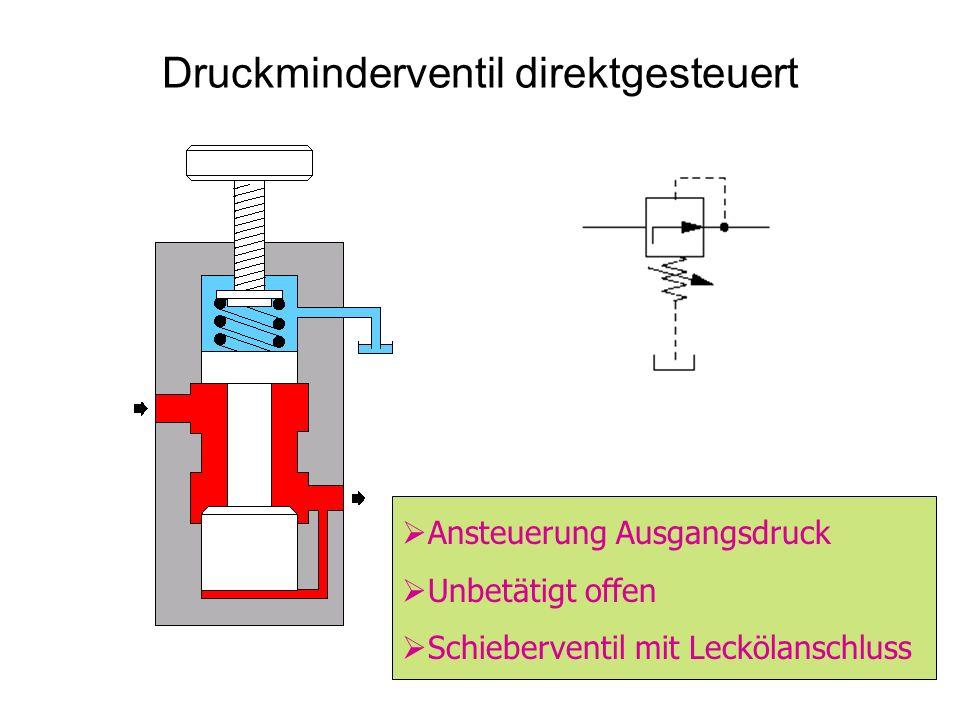 Druckminderventil direktgesteuert Ansteuerung Ausgangsdruck Unbetätigt offen Schieberventil mit Leckölanschluss