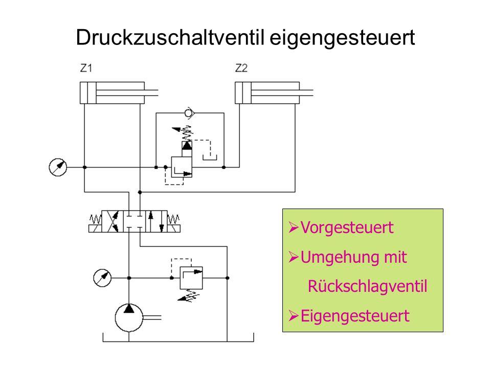 Druckzuschaltventil eigengesteuert Vorgesteuert Umgehung mit Rückschlagventil Eigengesteuert