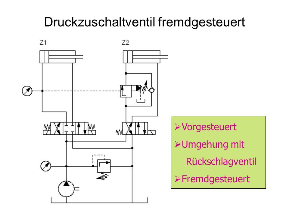 Druckzuschaltventil fremdgesteuert Vorgesteuert Umgehung mit Rückschlagventil Fremdgesteuert