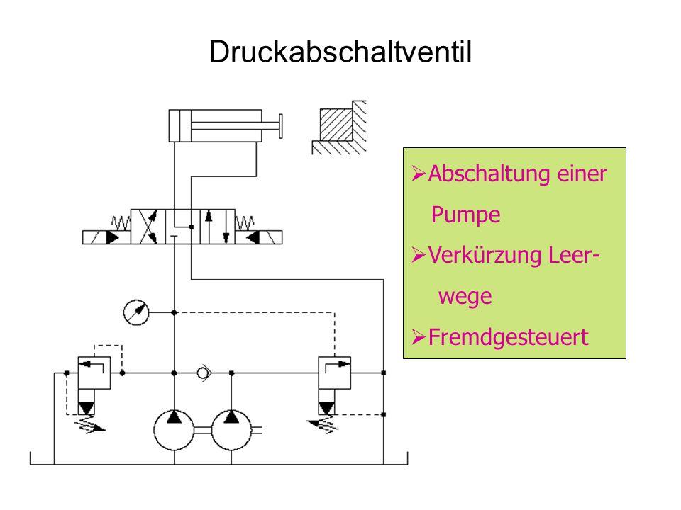 Druckabschaltventil Abschaltung einer Pumpe Verkürzung Leer- wege Fremdgesteuert