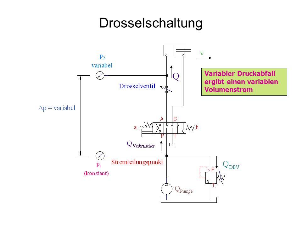 Drosselschaltung Variabler Druckabfall ergibt einen variablen Volumenstrom