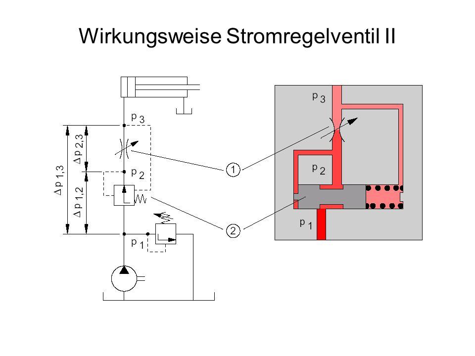 Wirkungsweise Stromregelventil II