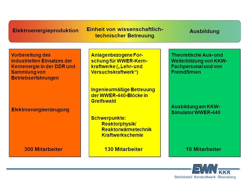 Betriebsteil Kernkraftwerk Rheinsberg Vorbereitung des industriellen Einsatzes der Kernenergie in der DDR und Sammlung von Betriebserfahrungen Elektro