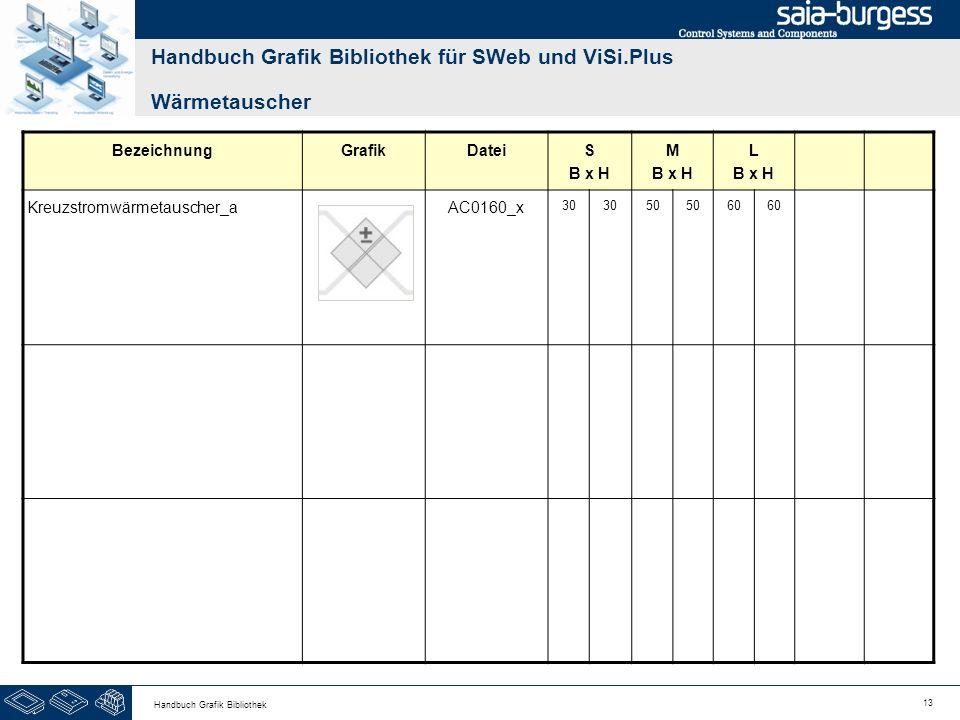 13 Handbuch Grafik Bibliothek Handbuch Grafik Bibliothek für SWeb und ViSi.Plus Wärmetauscher BezeichnungGrafikDateiS B x H M B x H L B x H Kreuzstrom