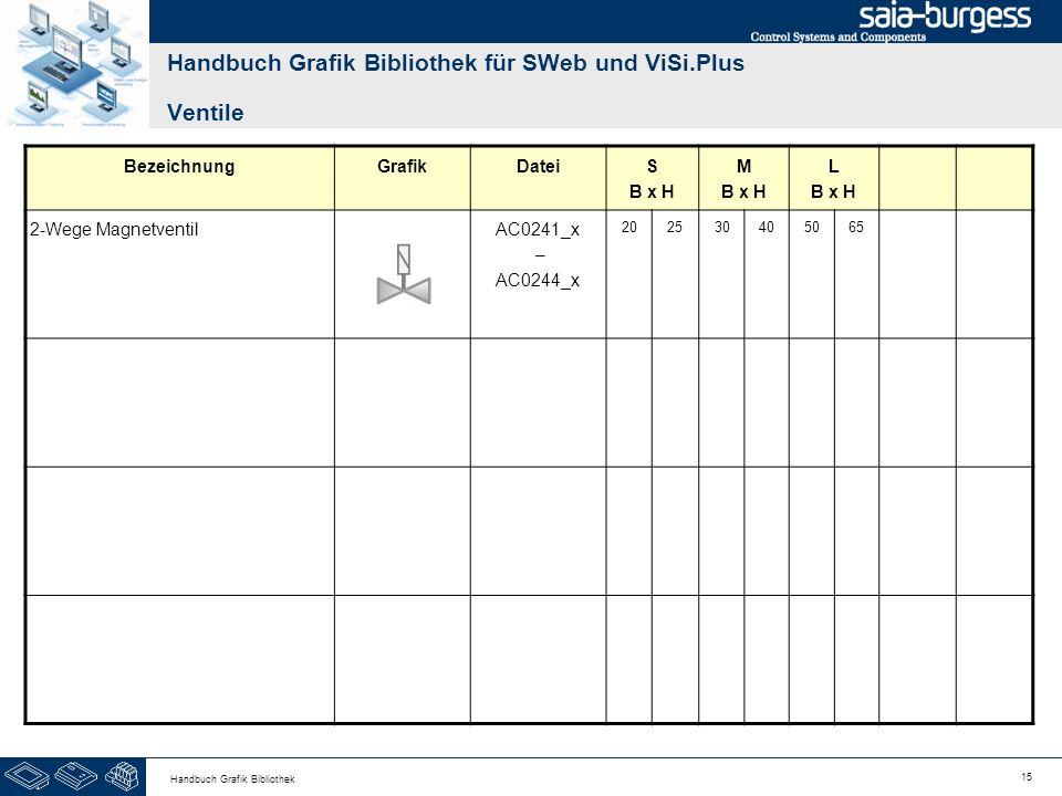 15 Handbuch Grafik Bibliothek Handbuch Grafik Bibliothek für SWeb und ViSi.Plus Ventile BezeichnungGrafikDateiS B x H M B x H L B x H 2-Wege Magnetven