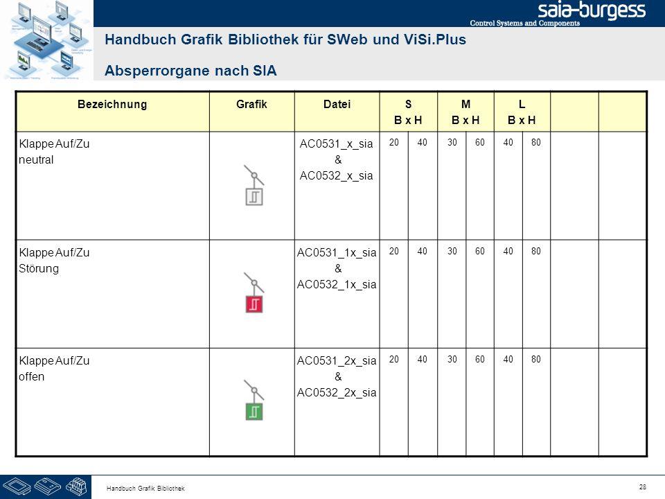 28 Handbuch Grafik Bibliothek Handbuch Grafik Bibliothek für SWeb und ViSi.Plus Absperrorgane nach SIA BezeichnungGrafikDateiS B x H M B x H L B x H K