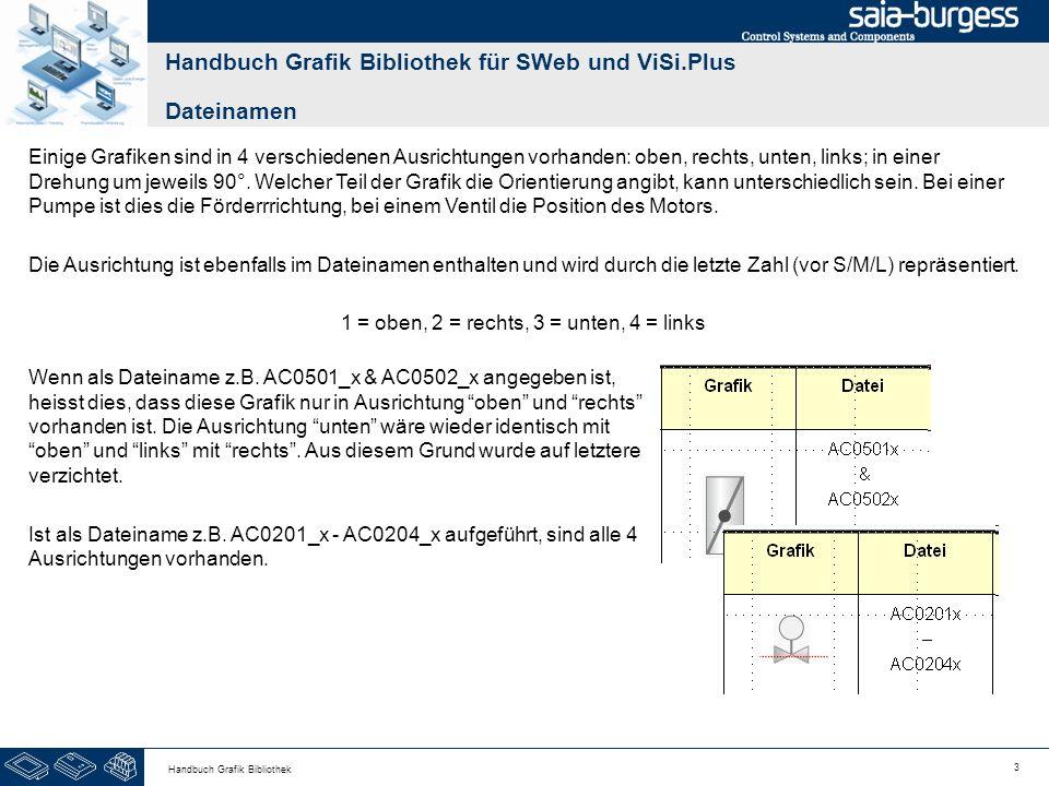 14 Handbuch Grafik Bibliothek Handbuch Grafik Bibliothek für SWeb und ViSi.Plus Ventile BezeichnungGrafikDateiS B x H M B x H L B x H 2-Wege neutralAC0201_x – AC0204_x 202530405065 2-Wege (M)otorAC0211_x – AC0214_x 202530405065 3-Wege neutralAC0221_x – AC0224_x 2030 455075 3-Wege (M)otorAC0231_x – AC0234_x 2030 455075