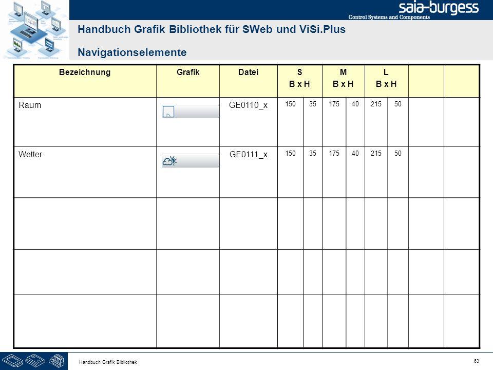 63 Handbuch Grafik Bibliothek Handbuch Grafik Bibliothek für SWeb und ViSi.Plus Navigationselemente BezeichnungGrafikDateiS B x H M B x H L B x H Raum