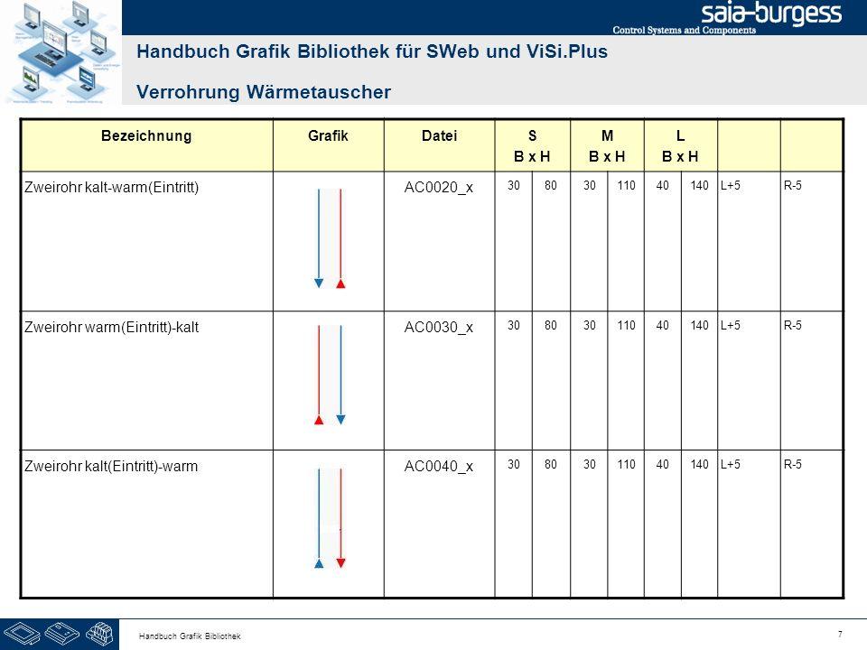 7 Handbuch Grafik Bibliothek Handbuch Grafik Bibliothek für SWeb und ViSi.Plus Verrohrung Wärmetauscher BezeichnungGrafikDateiS B x H M B x H L B x H