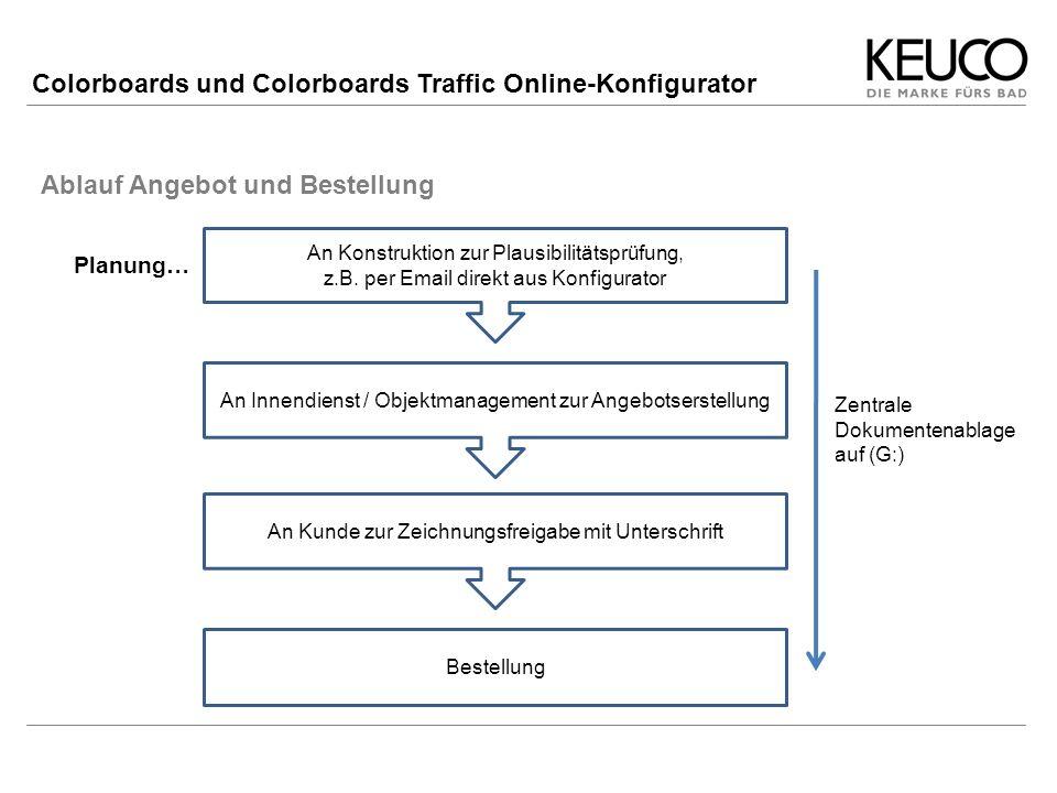 Colorboards und Colorboards Traffic Online-Konfigurator Ablauf Angebot und Bestellung An Konstruktion zur Plausibilitätsprüfung, z.B. per Email direkt