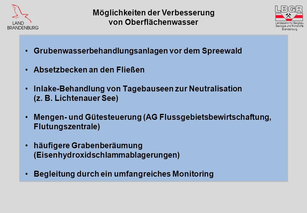 Möglichkeiten der Verbesserung von Oberflächenwasser Landesamt für Bergbau, Geologie und Rohstoffe Brandenburg Grubenwasserbehandlungsanlagen vor dem