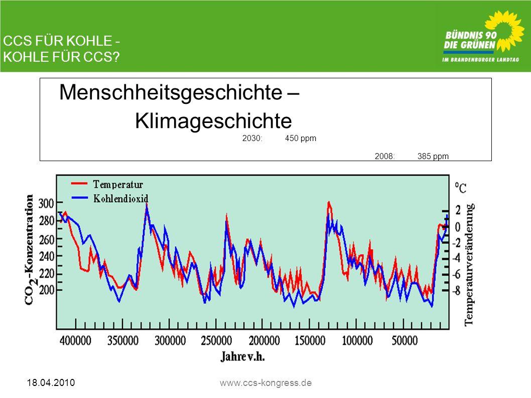 CCS FÜR KOHLE - KOHLE FÜR CCS? 18.04.2010www.ccs-kongress.de Menschheitsgeschichte – Klimageschichte 2030: 450 ppm 2008: 385 ppm