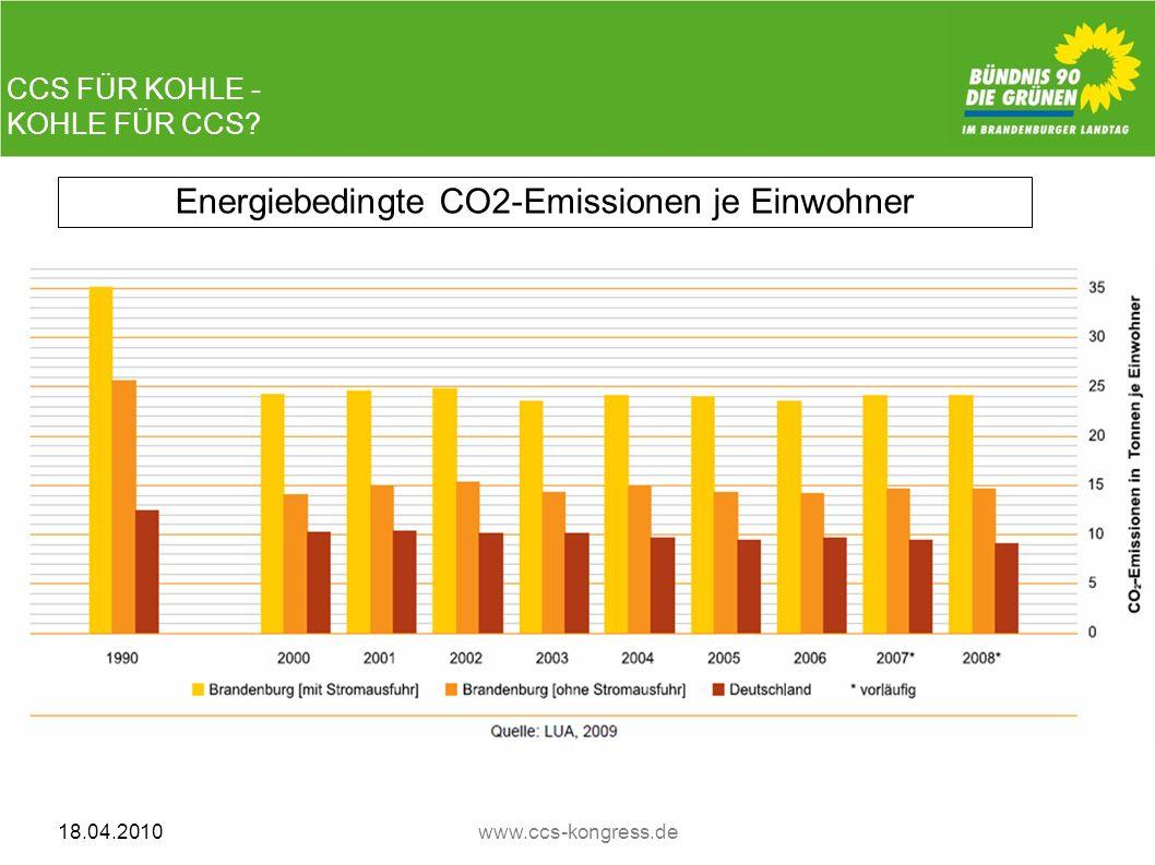 CCS FÜR KOHLE - KOHLE FÜR CCS? 18.04.2010www.ccs-kongress.de CCS FÜR KOHLE - KOHLE FÜR CCS? Energiebedingte CO2-Emissionen je Einwohner