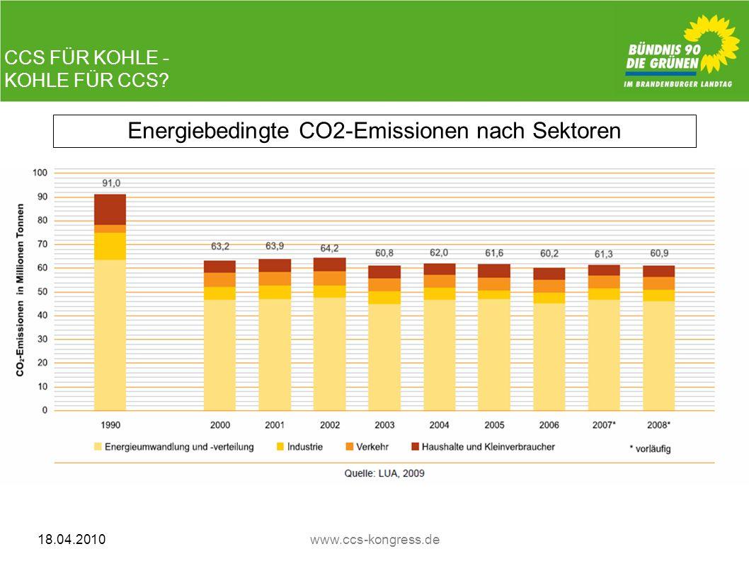 CCS FÜR KOHLE - KOHLE FÜR CCS? 18.04.2010www.ccs-kongress.de CCS FÜR KOHLE - KOHLE FÜR CCS? Energiebedingte CO2-Emissionen nach Sektoren