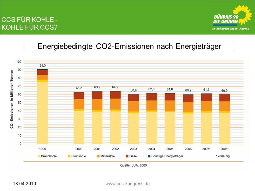 CCS FÜR KOHLE - KOHLE FÜR CCS? 18.04.2010www.ccs-kongress.de CCS FÜR KOHLE - KOHLE FÜR CCS? Energiebedingte CO2-Emissionen nach Energieträger