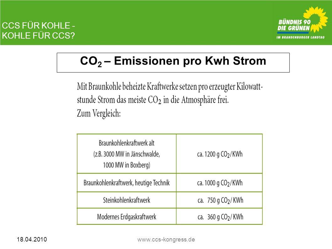 CCS FÜR KOHLE - KOHLE FÜR CCS? 18.04.2010www.ccs-kongress.de CO 2 – Emissionen pro Kwh Strom