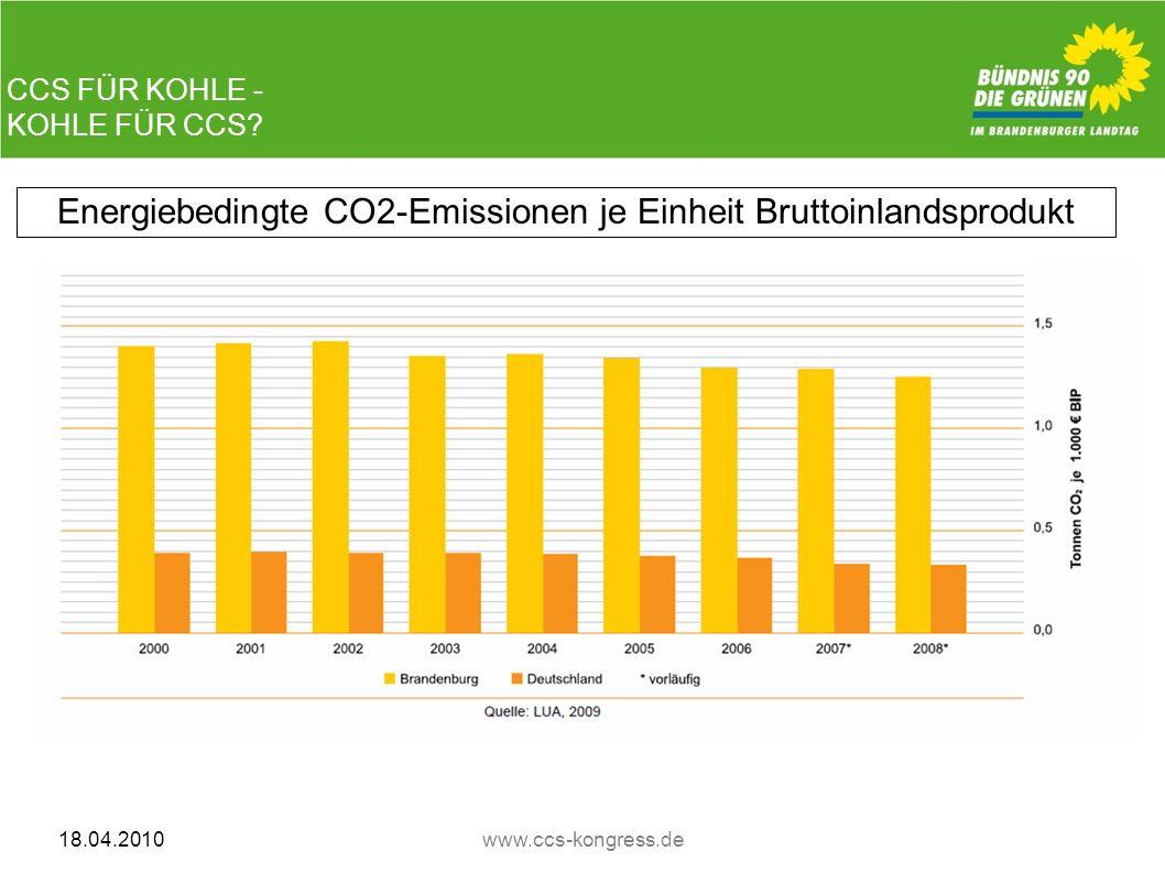 CCS FÜR KOHLE - KOHLE FÜR CCS? 18.04.2010www.ccs-kongress.de CCS FÜR KOHLE - KOHLE FÜR CCS? Energiebedingte CO2-Emissionen je Einheit Bruttoinlandspro