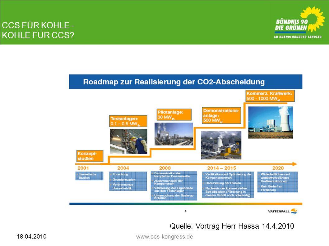 CCS FÜR KOHLE - KOHLE FÜR CCS? 18.04.2010www.ccs-kongress.de Quelle: Vortrag Herr Hassa 14.4.2010