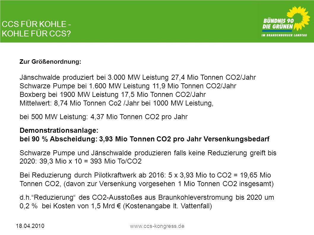 CCS FÜR KOHLE - KOHLE FÜR CCS? 18.04.2010www.ccs-kongress.de Zur Größenordnung: Jänschwalde produziert bei 3.000 MW Leistung 27,4 Mio Tonnen CO2/Jahr