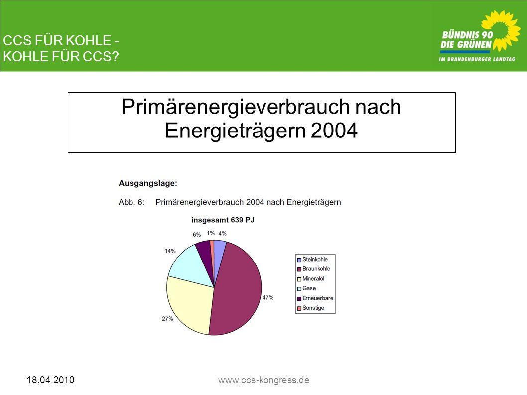 CCS FÜR KOHLE - KOHLE FÜR CCS? 18.04.2010www.ccs-kongress.de Primärenergieverbrauch nach Energieträgern 2004