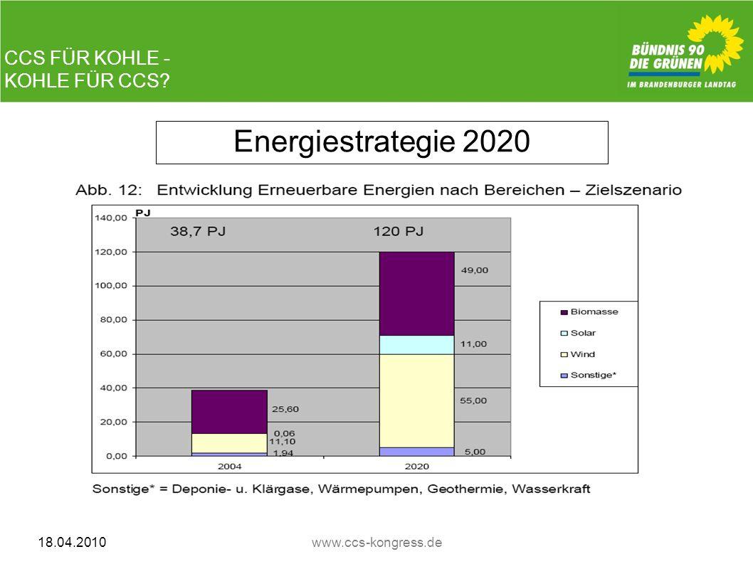 CCS FÜR KOHLE - KOHLE FÜR CCS? 18.04.2010www.ccs-kongress.de Energiestrategie 2020