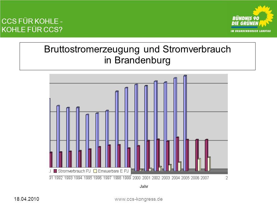 CCS FÜR KOHLE - KOHLE FÜR CCS? 18.04.2010www.ccs-kongress.de Bruttostromerzeugung und Stromverbrauch in Brandenburg