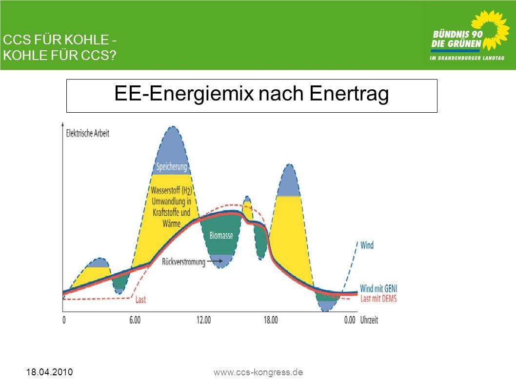 CCS FÜR KOHLE - KOHLE FÜR CCS? 18.04.2010www.ccs-kongress.de EE-Energiemix nach Enertrag