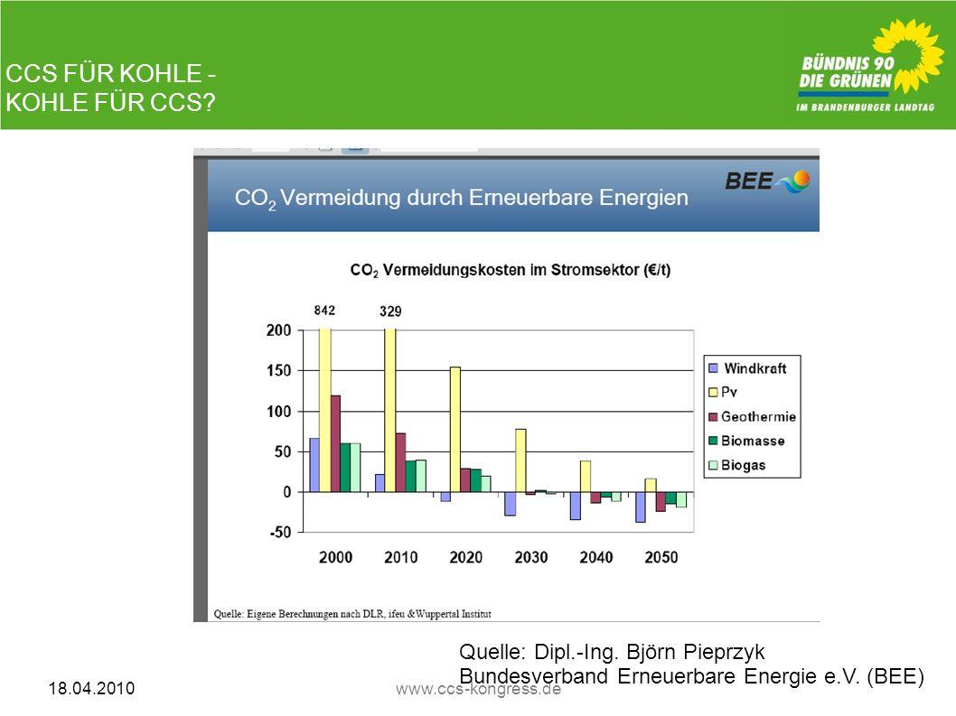 CCS FÜR KOHLE - KOHLE FÜR CCS? 18.04.2010www.ccs-kongress.de Quelle: Dipl.-Ing. Björn Pieprzyk Bundesverband Erneuerbare Energie e.V. (BEE)